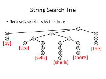 search trie